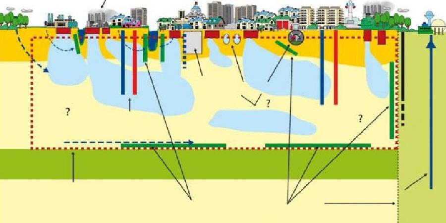 Walhi Minta BLHD Tindak Pengguna Air Bawah Tanah Tanpa IZIN